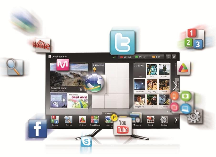 Smart TV avantaje si dezavantaje