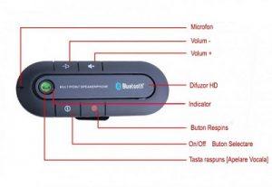 Ce ar trebui sa stiti despre un handsfree Bluetooth