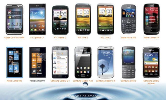 Amanet telefoane sau vanzare telefoane?